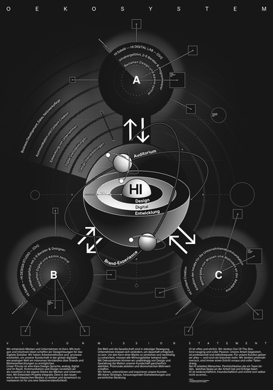 HI 21 Oekosystem F4 2021 09 27